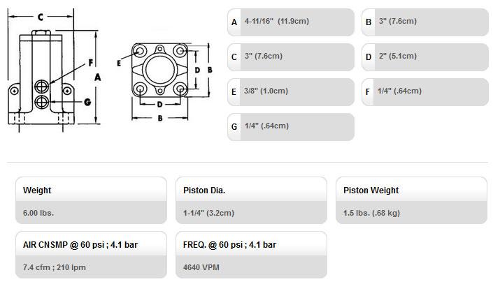pneumatic-industrial-vibrator-1125-vms