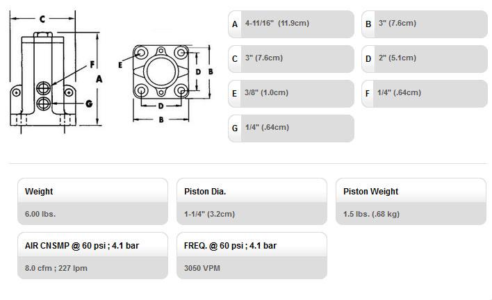 pneumatic-industrial-vibrator-1125-vmsac