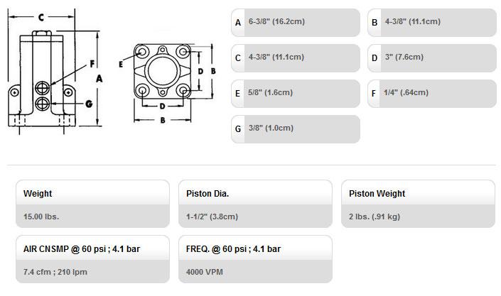 pneumatic-industrial-vibrator-1150-vms