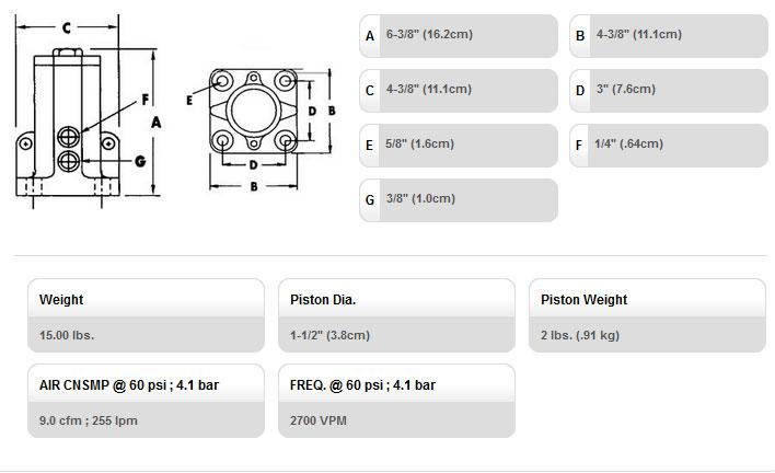 pneumatic-industrial-vibrator-1150-vmsac