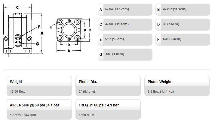 pneumatic-industrial-vibrator-1200-vms