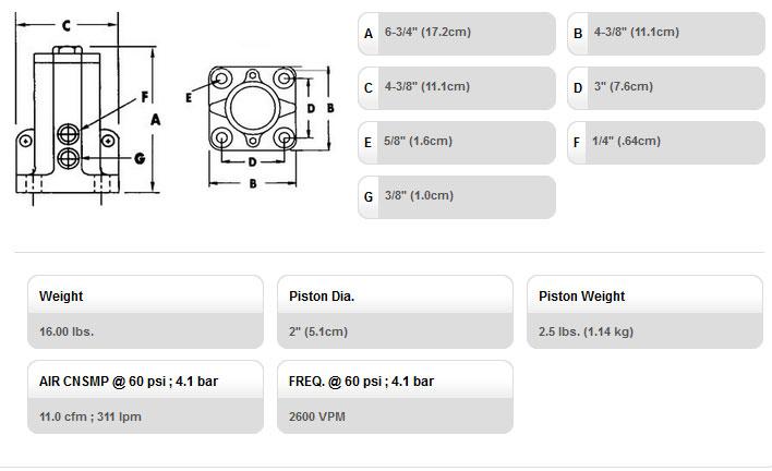 pneumatic-industrial-vibrator-1200-vmsac