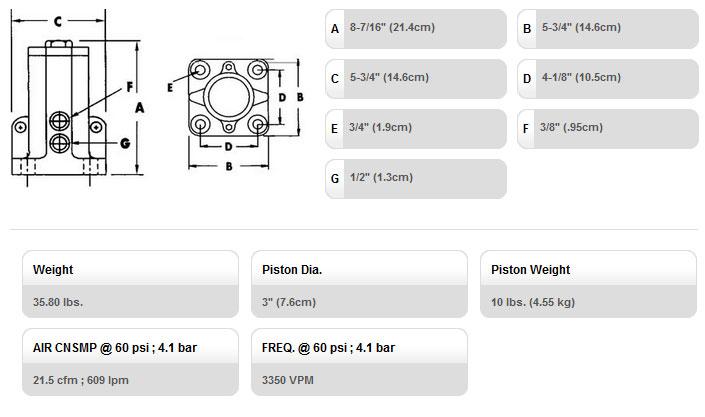 pneumatic-industrial-vibrator-1300-vms