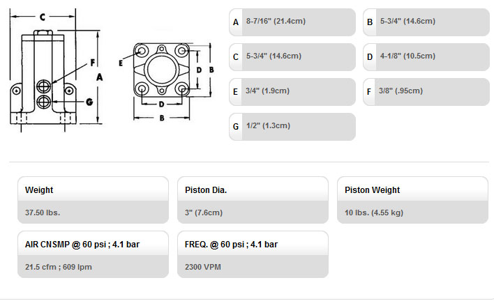 pneumatic-industrial-vibrator-1300-vmsac