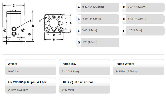 pneumatic-industrial-vibrator-1350-vms