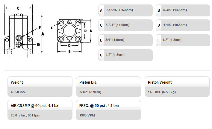 pneumatic-industrial-vibrator-1350-vmsac