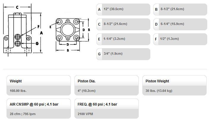 pneumatic-industrial-vibrator-1400-vms