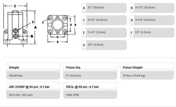 pneumatic-industrial-vibrator-1400-vmsac