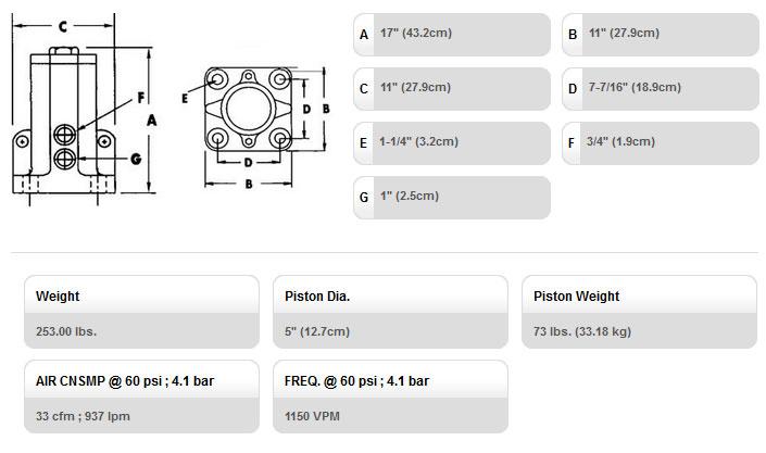 pneumatic-industrial-vibrator-1500-vms
