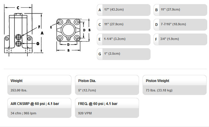 pneumatic-industrial-vibrator-1500-vmsac