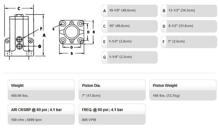 pneumatic-industrial-vibrator-1700-vmsac