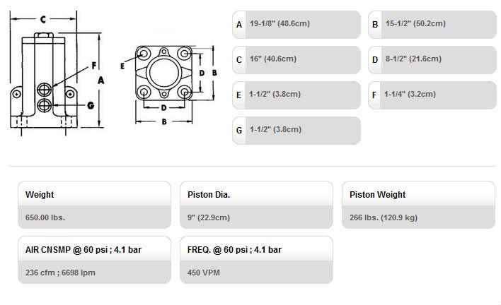 pneumatic-industrial-vibrator-1900-vmsac